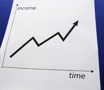Показатели дохода