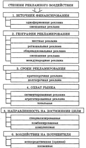 реклама на бесплатных сайтах ucoz
