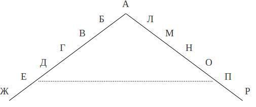 Иерархическая колея