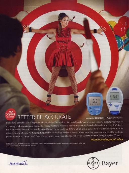 Реклама глюкометра